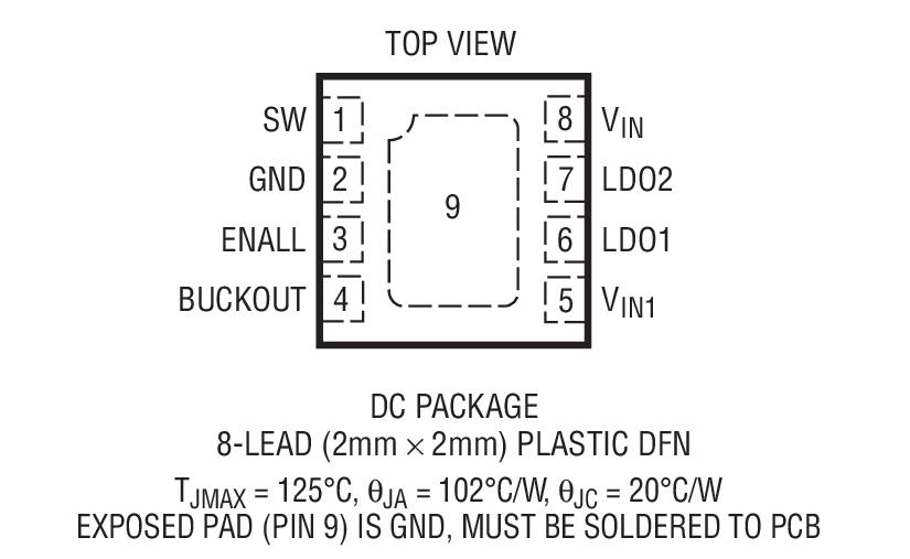 采用小外形dfn封装的电子电路断路器免除了检测电阻器