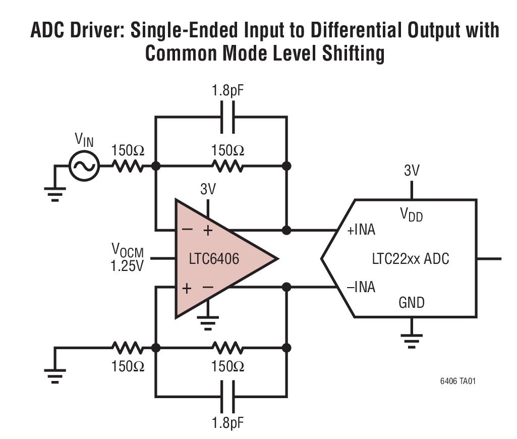 Low Noise Differential Amplifier Design Mosfet Buffer Circuit Diagram Tradeoficcom Ltc6406 3ghz Rail To Input Rh Bdtic Com