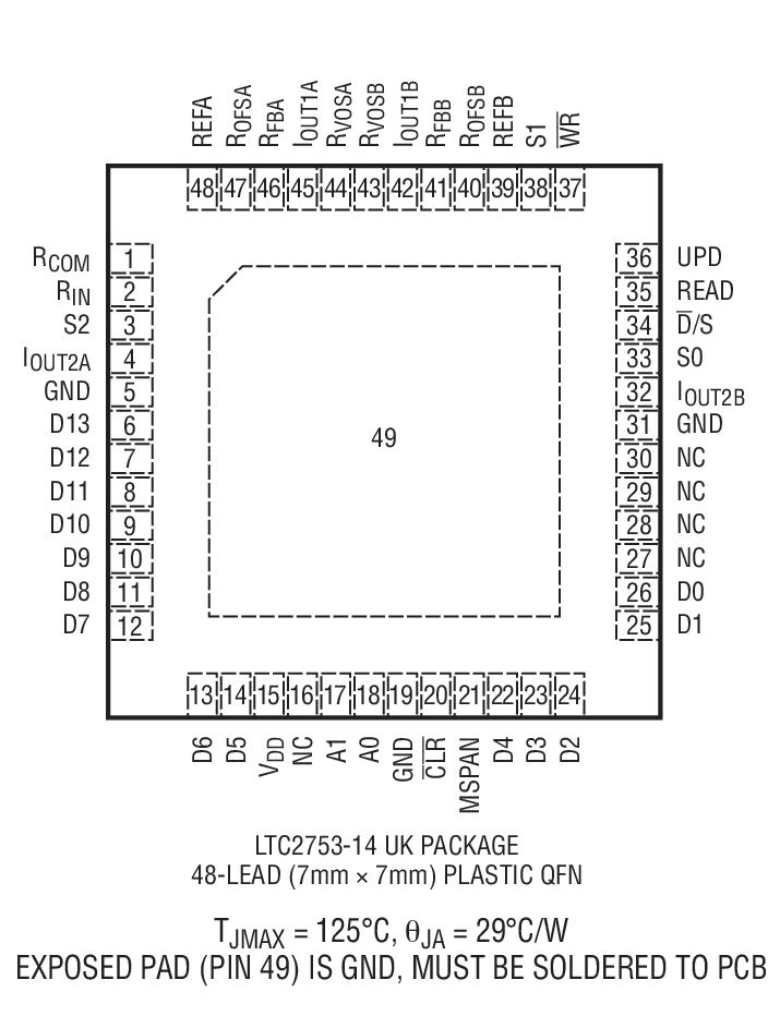 LTC2753 是一个 12 位、14 位和 16 位乘法并行输入、电流输出 DAC 系列。这些DAC 采用 2.7V 至 5.5V 单工作电源,并且均在整个温度范围内保证单调性。在未做任何调节的情况下,LTC2753A-16 在整个温度范围内提供了 16 位性能 (1 LSB INL 和 DNL)。这些 SoftSpanTM DAC 提供了 6 种 (2 种单极和 4 种双极) 可通过并行接口来设置的输出范围,也可通过引脚搭接来在一种输出范围内运作。 LTC2753 DAC 采用了一个双向输入/输出并