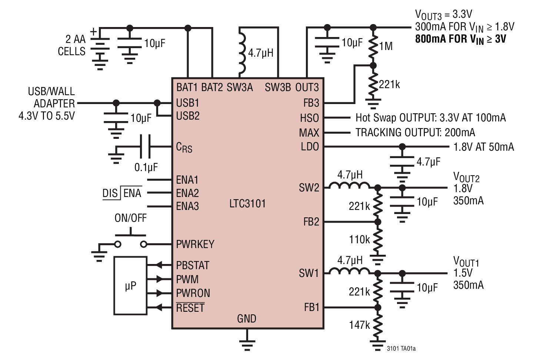 LTC3101 是一款适合于低功率便携式设备的完整电源管理解决方案。它内置了 3 个高效率开关 DC/DC 转换器,这些转换器可无缝地从电池切换至 USB/墙上适配器电源 (当可用时)。一个同步降压-升压型稳压器提供了全面的灵活性,允许从单节锂离子/锂聚合物电池、两节至三节 AA 电池、一个 USB 端口或任何其他工作范围为 1.