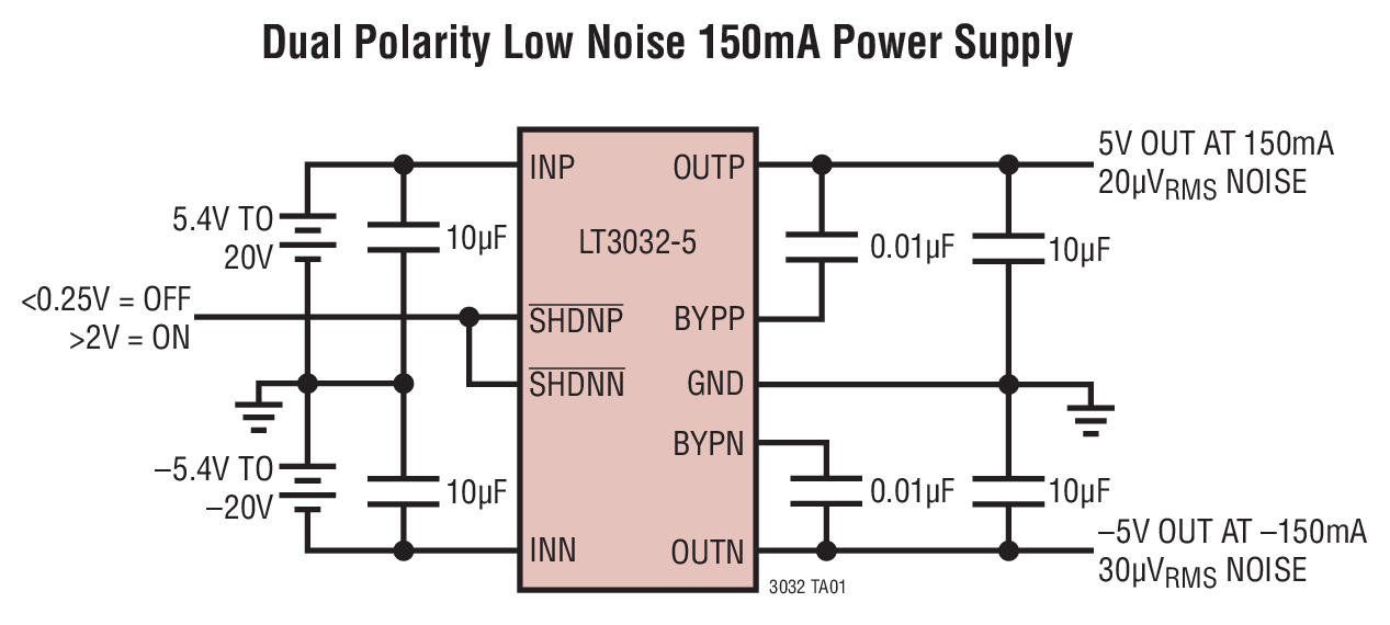 lt3032 series dual 150ma positive negative low noise low dropout rh bdtic com