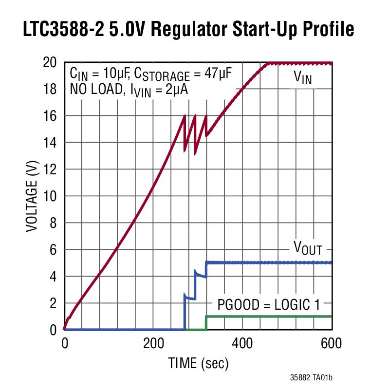 ltc3588-2