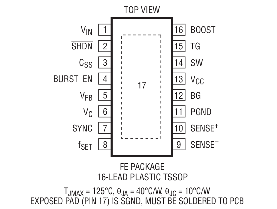 LT3845A 是一款高电压、同步、电流模式控制器,用于中等至高功率的高效率电源。该器件提供了一个 4V 至 60V 的宽输入范围 (7.5V 最小启动电压)。一个板载稳压器通过直接从 VIN 提供 IC 电源而简化了偏置要求。 突发模式 (Burst Mode) 操作通过将 IC 静态电流减小至 120A 而在轻负载条件下保持了高效率。另外,还利用支持不连续操作的反向电感器电流禁止功能改善了轻负载效率。 其他特点包括可调固定工作频率 (对于噪声敏感型应用可同步至一个外部时钟)、能够驱动大的 N 沟道