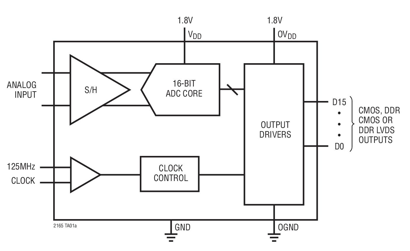 电路 电路图 电子 原理图 1387_850