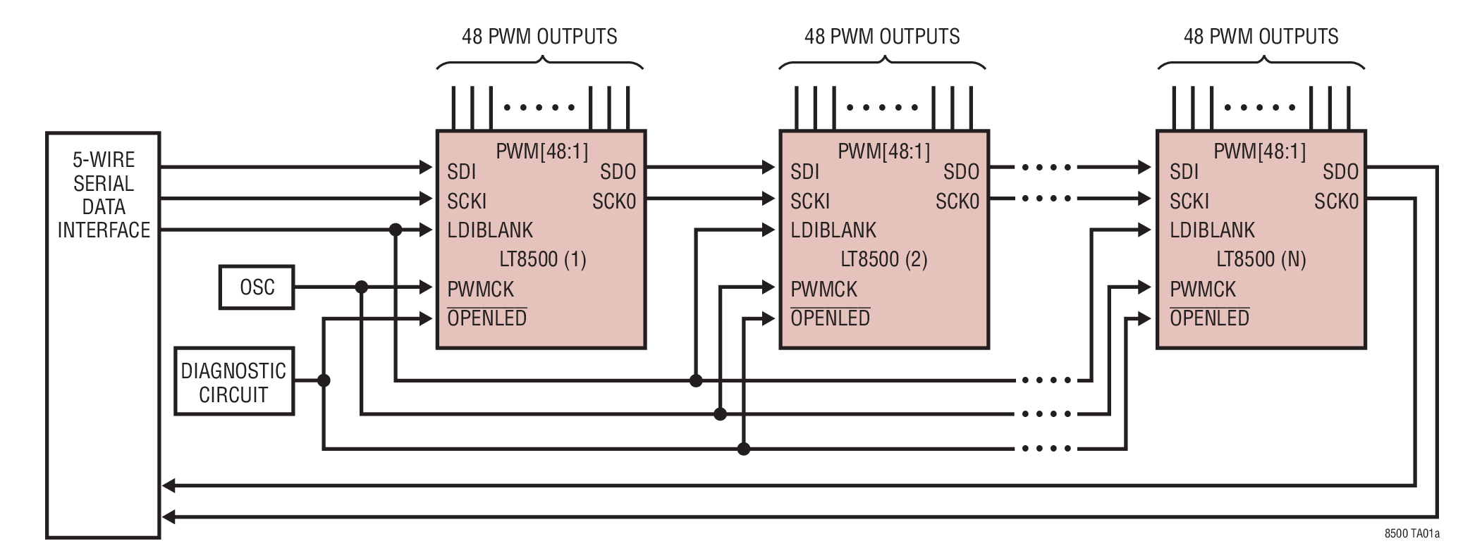 Lt8500 48 Channel Led Pwm Generator With 12 Bit Resolution And Driver Using Ltm8042 Module Boost Applications