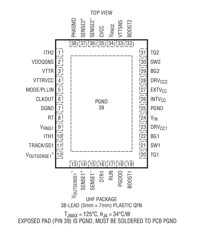 ltc3876 - 用于 ddr 电源的双通道 dc/dc 控制器具有差分 vddq 检测