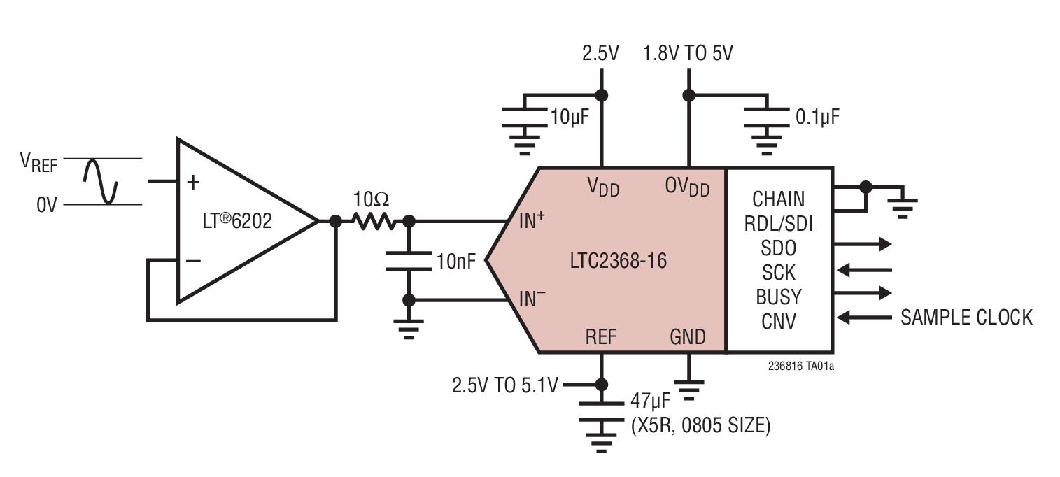 5v 电源 伪差分单极性输入范围:0v 至 vref vref 输入范围:2.5v 至 5.