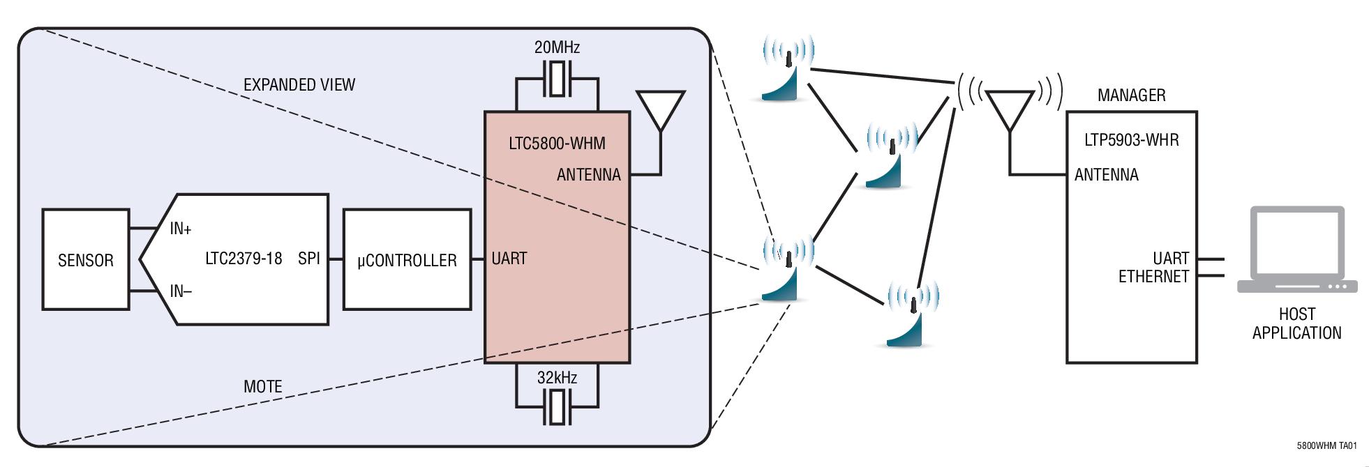 电路 电路图 电子 户型 户型图 平面图 原理图 1962_670
