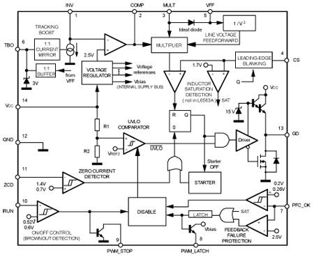 boost电路控制框图