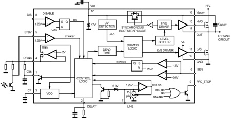 L6599 High Voltage Resonant Controller Bdtic 代理l6599