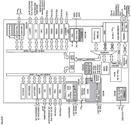电路 电路图 电子 原理图 450_432