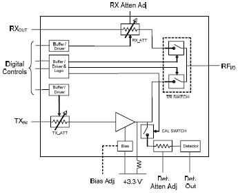 Xz1003 Qt Front End Gaas Ic 775 1525 Mhz Bdtic 代理xz1003 Qt