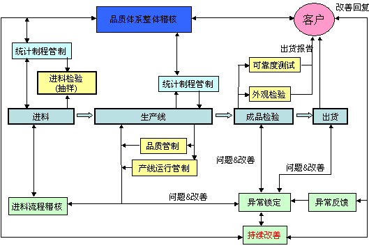 现在一般建议学什么软件开发?深圳尚硅谷学习